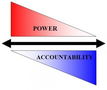 RERaction: New Plan to force Accountability of TX Legislature